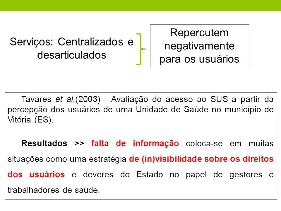 Serviços: Centralizados e desarticulados Repercutem negativamente para os usuários Tavares et al.(2003) - Avaliação do acesso ao SUS a partir da perce