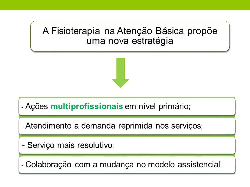 A Fisioterapia na Atenção Básica propõe uma nova estratégia - Ações multiprofissionais em nível primário; - Atendimento a demanda reprimida nos serviç