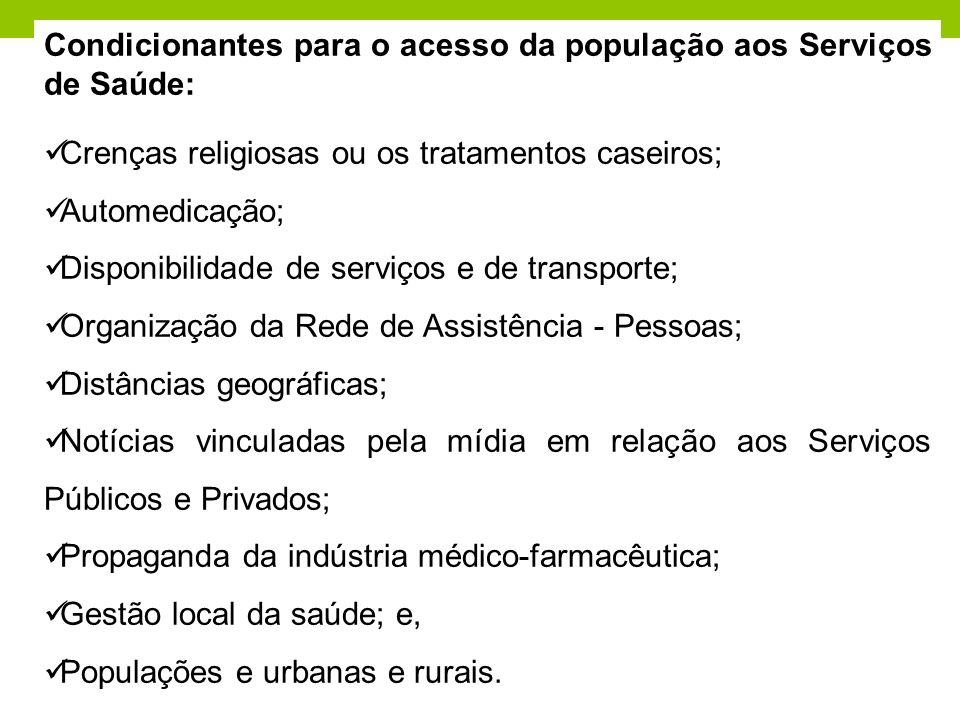 Condicionantes para o acesso da população aos Serviços de Saúde: Crenças religiosas ou os tratamentos caseiros; Automedicação; Disponibilidade de serv