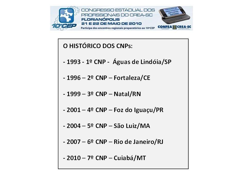 1 - TEXTOS REFERÊNCIAIS 2 - DISCUSSÃO TRABALHOS (8 ER) 3 - 1ª SISTEMATIZAÇÃO REGIONAL 4 - DISCUSSÃO NO 10º CEP - 1ª Etapa (21 e 22 de MAIO) 5 - PROPOSIÇÕES ESTADUAIS (26) / SISTEMATIZADAS ( 26x 27 = 702) 6 - 1ª SISTEMATIZAÇÃO NACIONAL 7 - DOC.