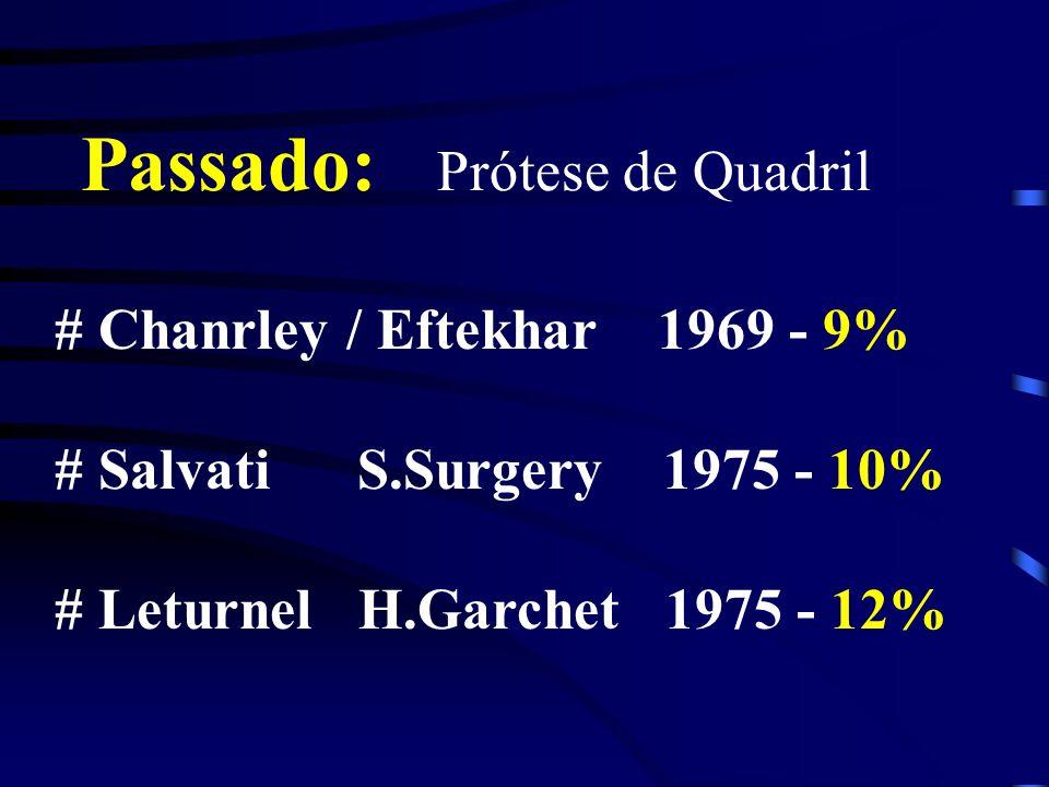 # Chanrley / Eftekhar 1969 - 9% # Salvati S.Surgery 1975 - 10% # Leturnel H.Garchet 1975 - 12% Passado: Prótese de Quadril