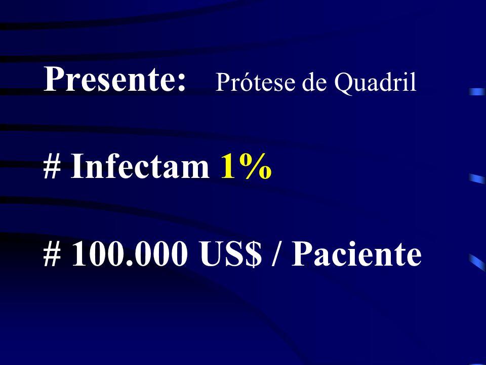 Presente: Prótese de Quadril # Infectam 1% # 100.000 US$ / Paciente