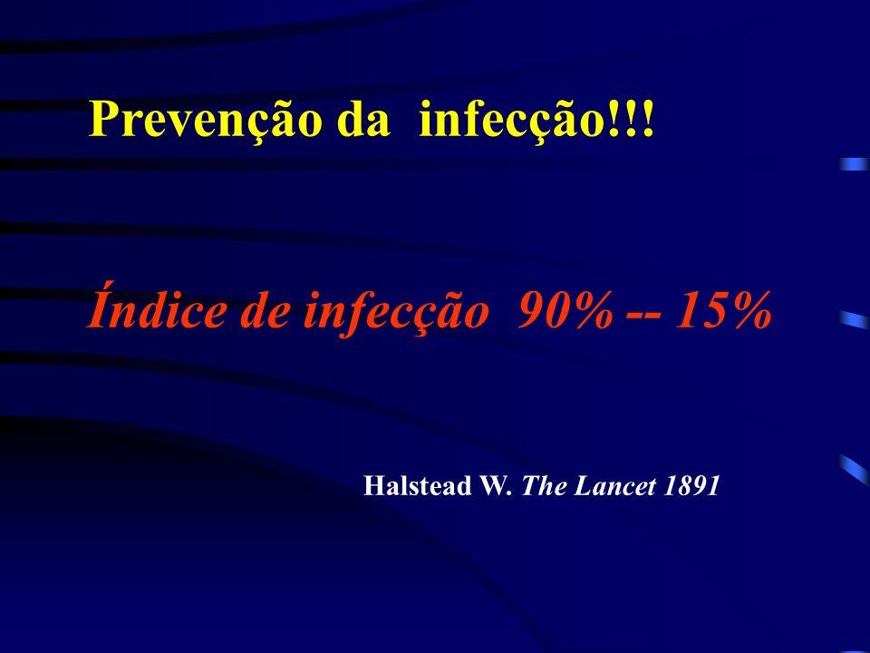 Prevenção da infecção!!! Índice de infecção 90% -- 15% Halstead W. The Lancet 1891