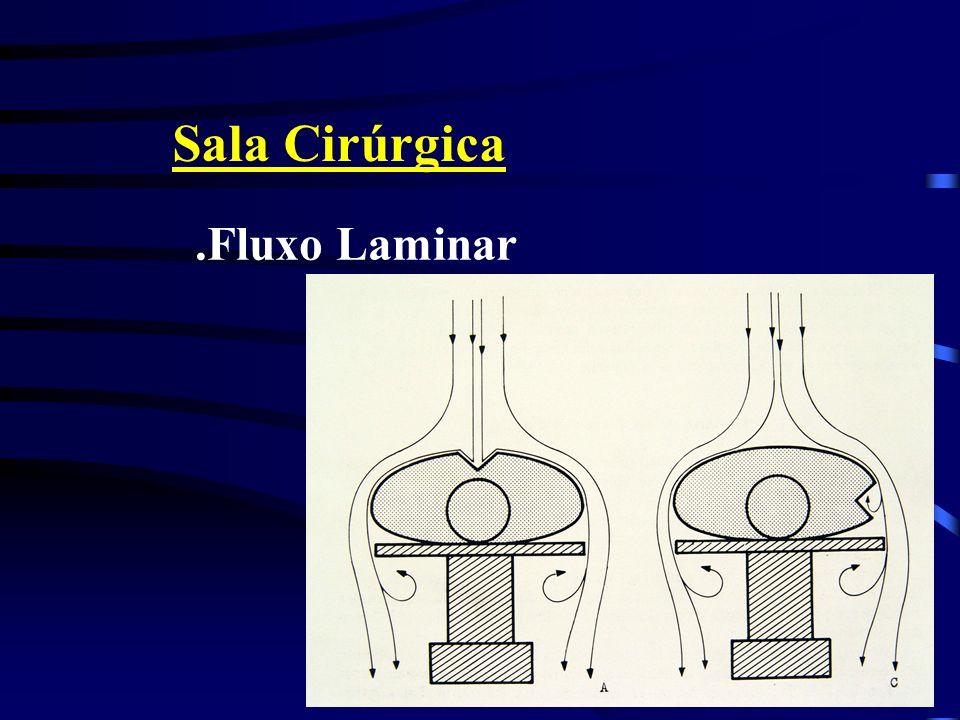 Sala Cirúrgica.Fluxo Laminar