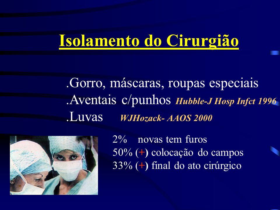 Isolamento do Cirurgião.Gorro, máscaras, roupas especiais.Aventais c/punhos Hubble-J Hosp Infct 1996.Luvas WJHozack- AAOS 2000 2% novas tem furos 50%
