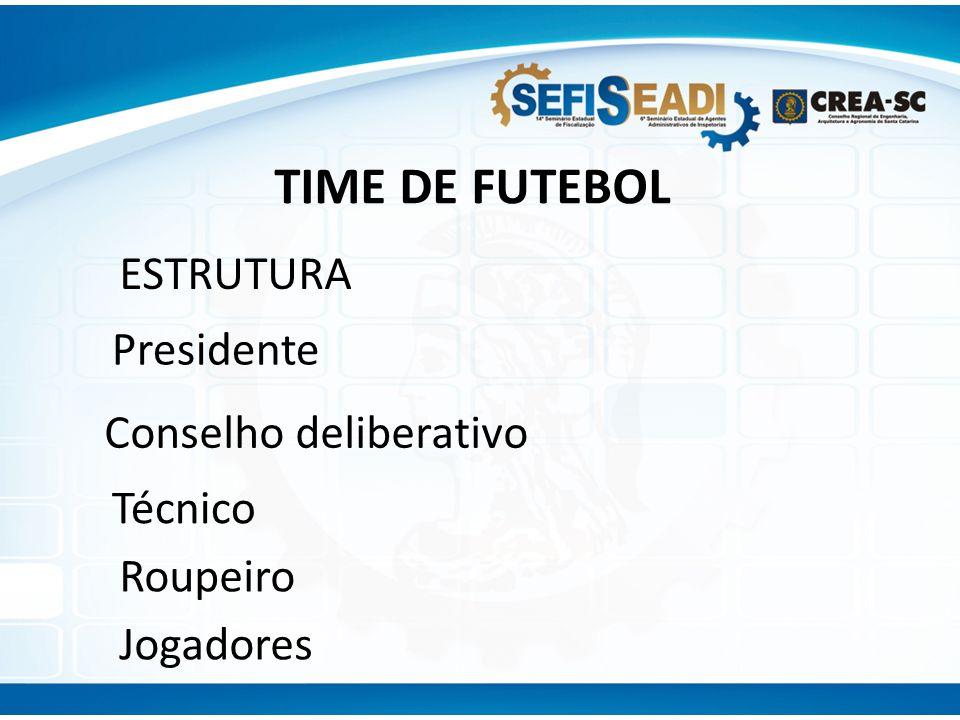 TIME DE FUTEBOL ESTRUTURA Presidente Conselho deliberativo Técnico Roupeiro Jogadores