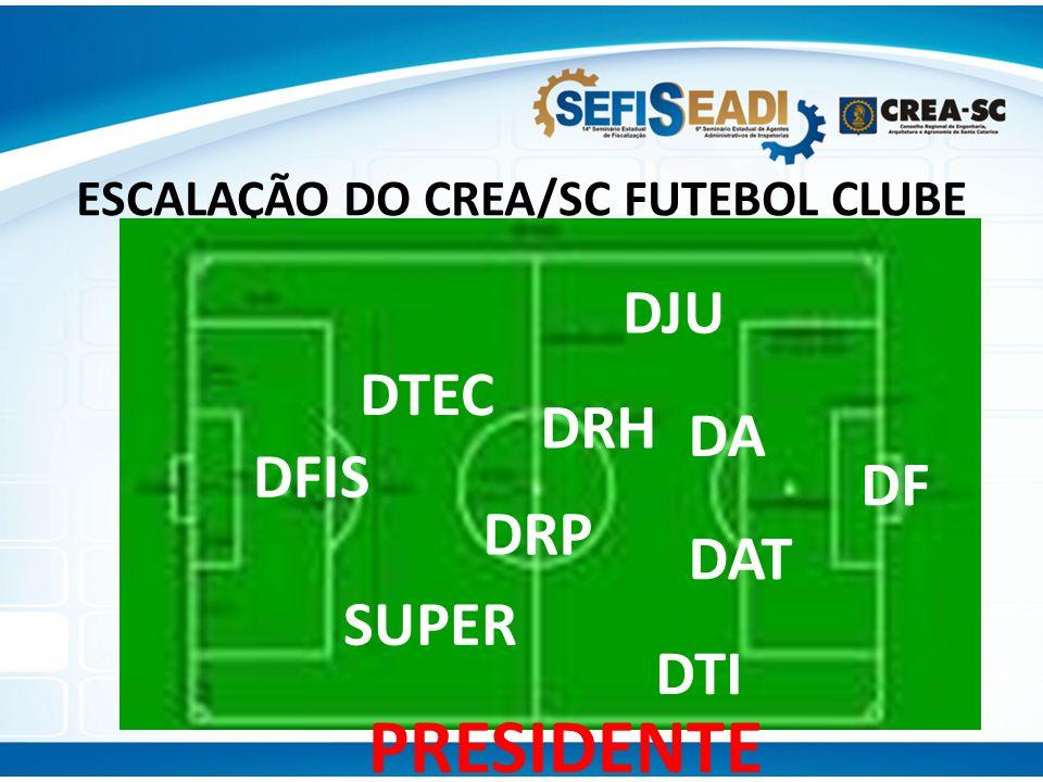 ESCALAÇÃO DO CREA/SC FUTEBOL CLUBE DF DJU PRESIDENTE DRP DFIS SUPER DTEC DAT DRH DA DTI