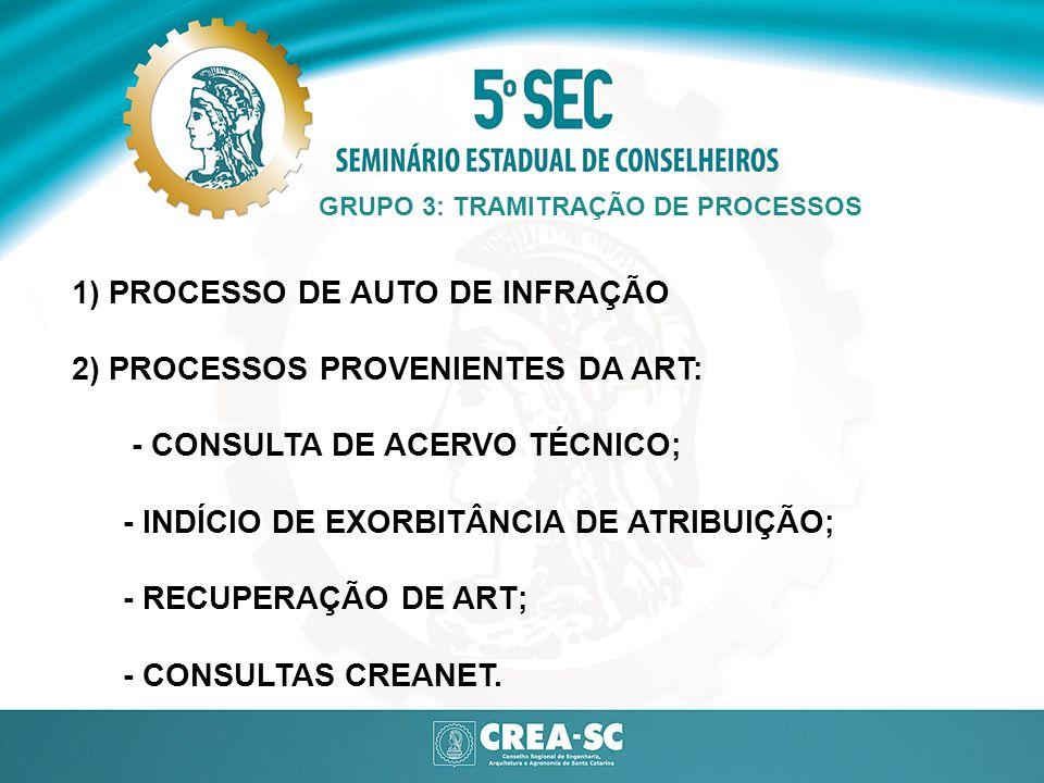 GRUPO 3: TRAMITRAÇÃO DE PROCESSOS 1) PROCESSO DE AUTO DE INFRAÇÃO 2) PROCESSOS PROVENIENTES DA ART: - CONSULTA DE ACERVO TÉCNICO; - INDÍCIO DE EXORBITÂNCIA DE ATRIBUIÇÃO; - RECUPERAÇÃO DE ART; - CONSULTAS CREANET.
