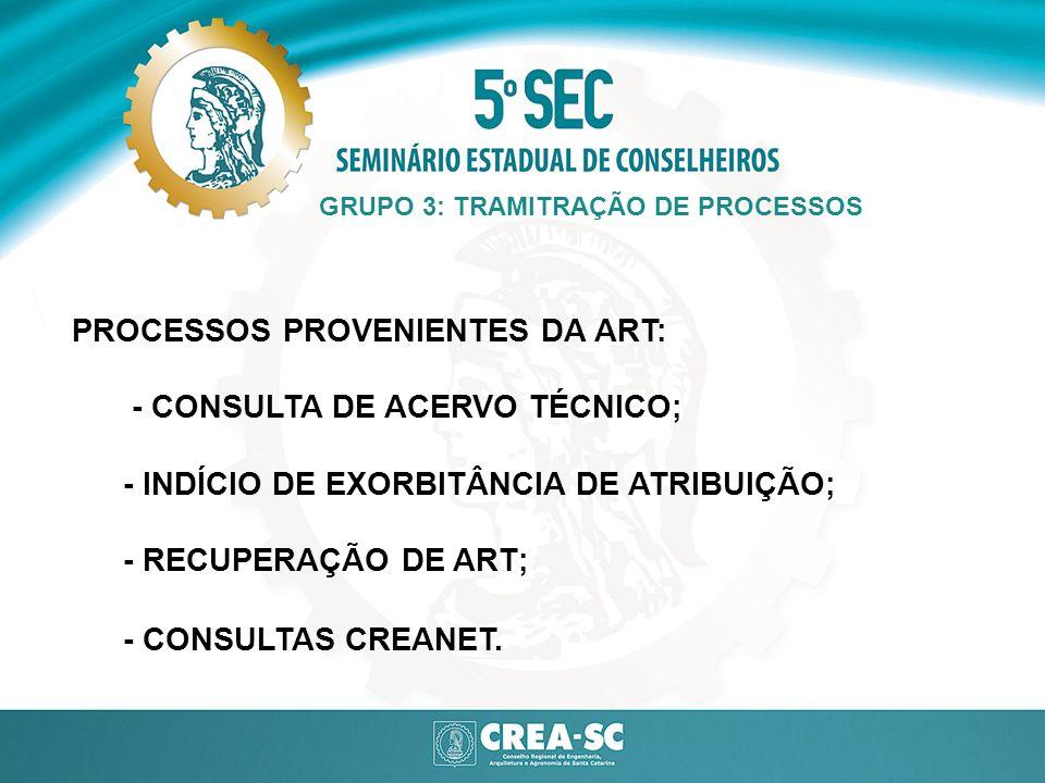PROCESSOS PROVENIENTES DA ART: - CONSULTA DE ACERVO TÉCNICO; - INDÍCIO DE EXORBITÂNCIA DE ATRIBUIÇÃO; - RECUPERAÇÃO DE ART; - CONSULTAS CREANET.