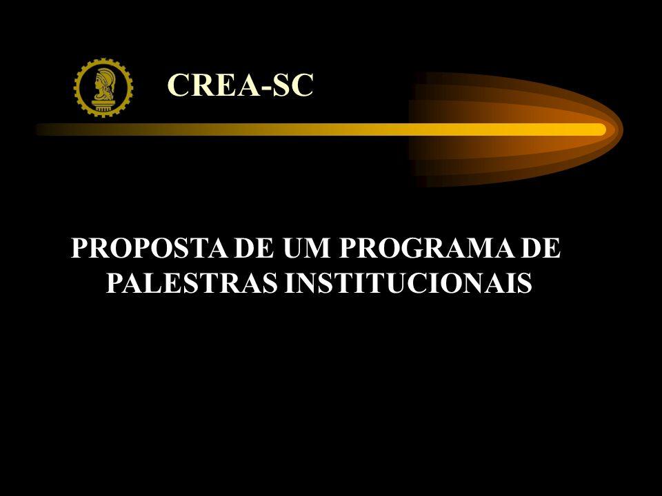 CREA-SC PROPOSTA DE UM PROGRAMA DE PALESTRAS INSTITUCIONAIS