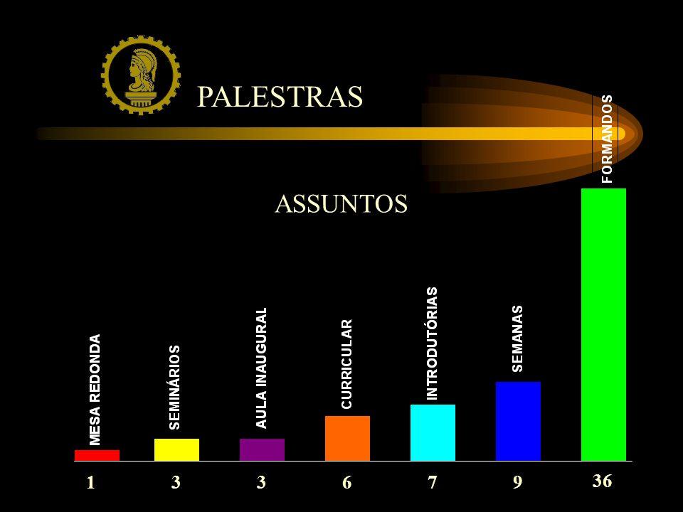 PALESTRAS ASSUNTOS 36 976313