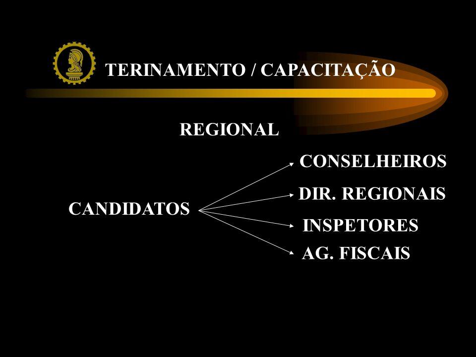 TERINAMENTO / CAPACITAÇÃO REGIONAL CANDIDATOS DIR. REGIONAIS AG. FISCAIS INSPETORES CONSELHEIROS