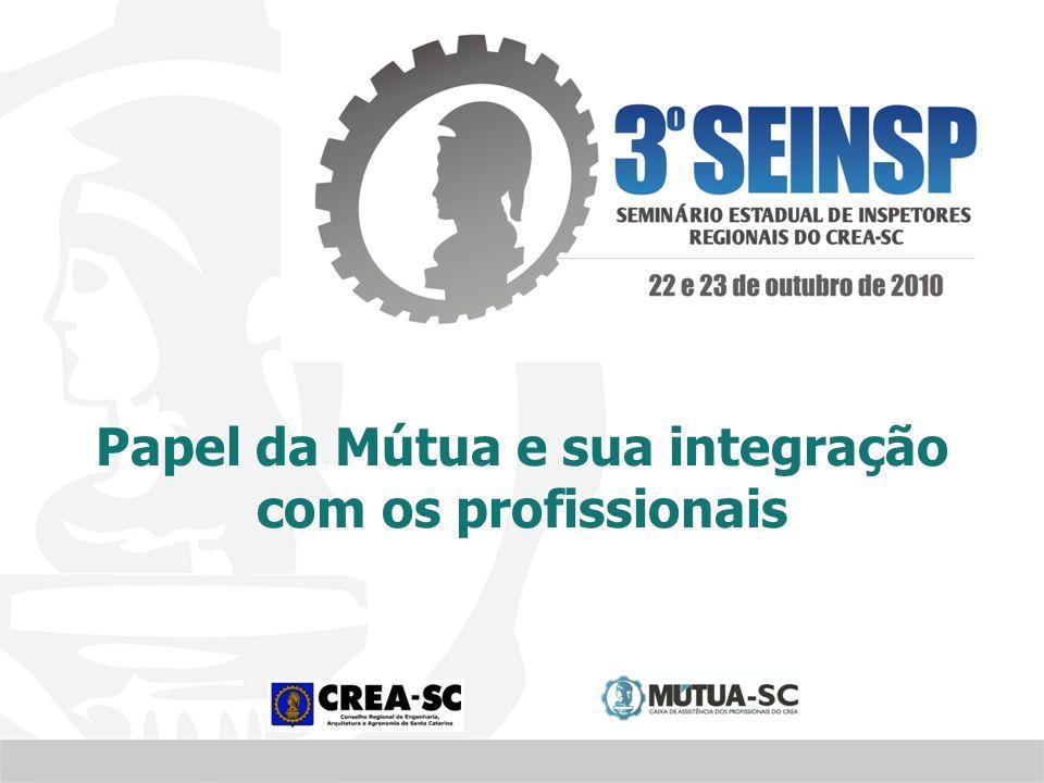 Papel da Mútua e sua integração com os profissionais