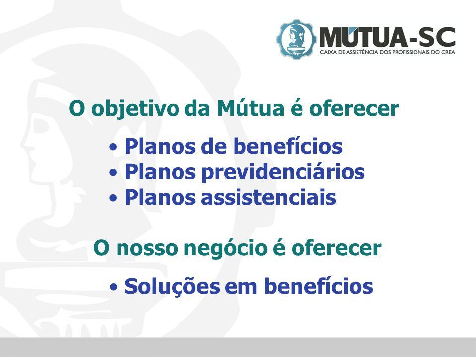 O objetivo da Mútua é oferecer Planos de benefícios Planos previdenciários Planos assistenciais O nosso negócio é oferecer Soluções em benefícios