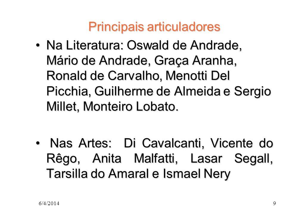 Principais articuladores Na Literatura: Oswald de Andrade, Mário de Andrade, Graça Aranha, Ronald de Carvalho, Menotti Del Picchia, Guilherme de Almei