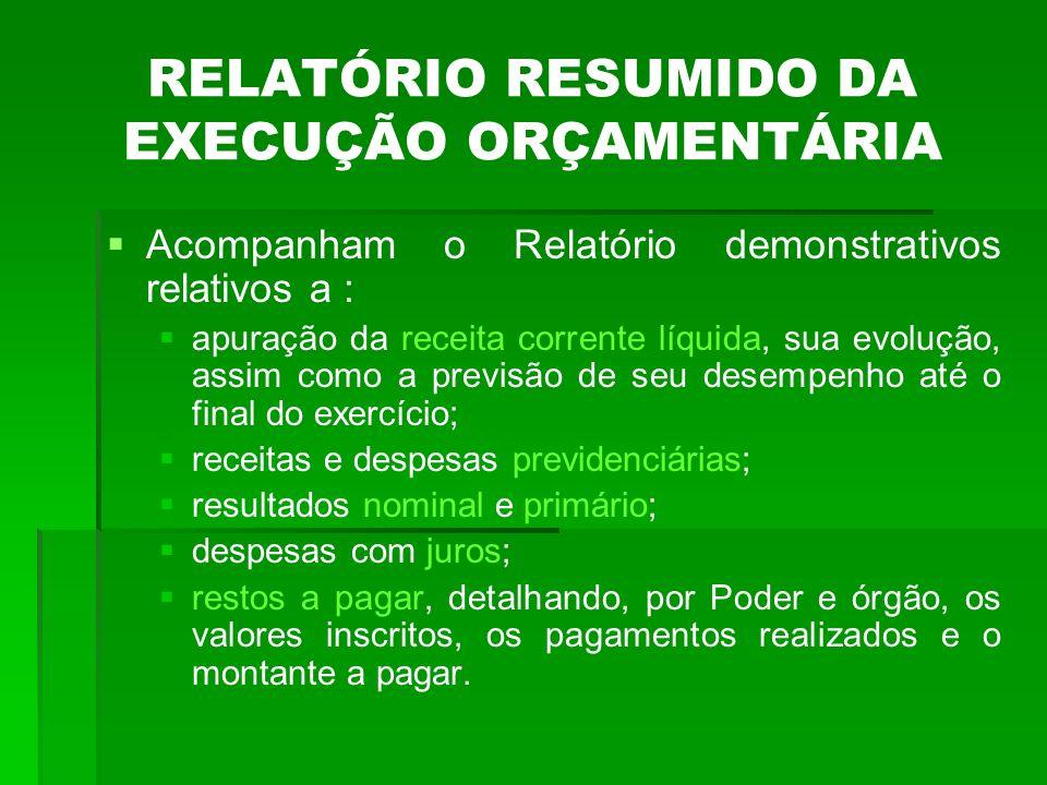 RELATÓRIO RESUMIDO DA EXECUÇÃO ORÇAMENTÁRIA Acompanham o Relatório demonstrativos relativos a : apuração da receita corrente líquida, sua evolução, as