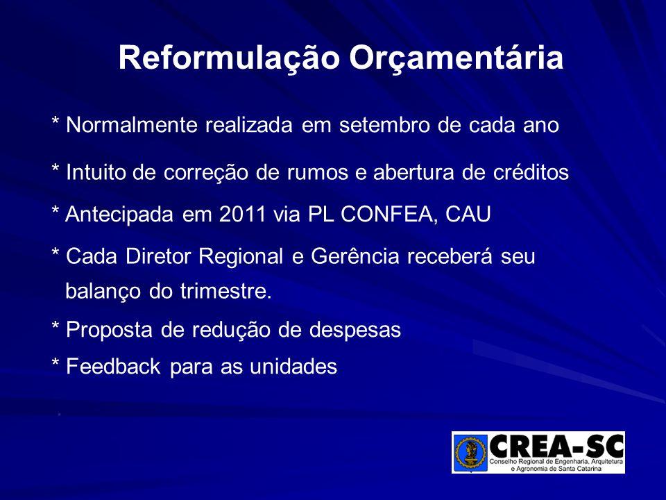Cont. Ivan Gabriel Coutinho gabriel@crea-sc.org.br 48 3331-2070 Obrigado!