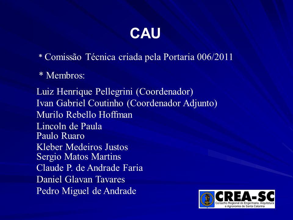 CAU * Comissão Técnica criada pela Portaria 006/2011 * Membros: Luiz Henrique Pellegrini (Coordenador) Ivan Gabriel Coutinho (Coordenador Adjunto) Mur