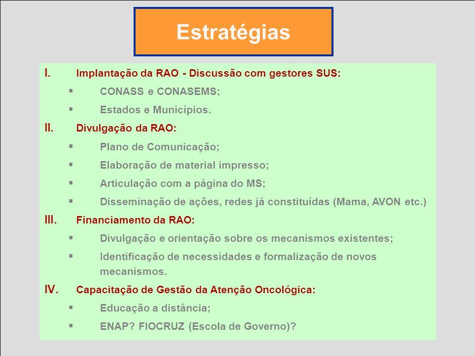 I. Implantação da RAO - Discussão com gestores SUS: CONASS e CONASEMS; Estados e Municípios. II. Divulgação da RAO: Plano de Comunicação; Elaboração d