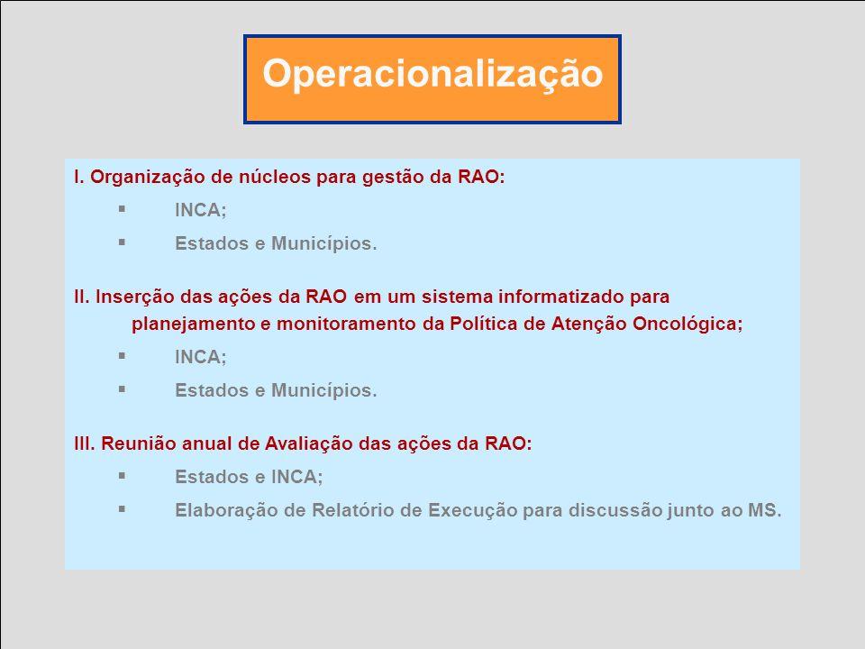I. Organização de núcleos para gestão da RAO: INCA; Estados e Municípios. II. Inserção das ações da RAO em um sistema informatizado para planejamento