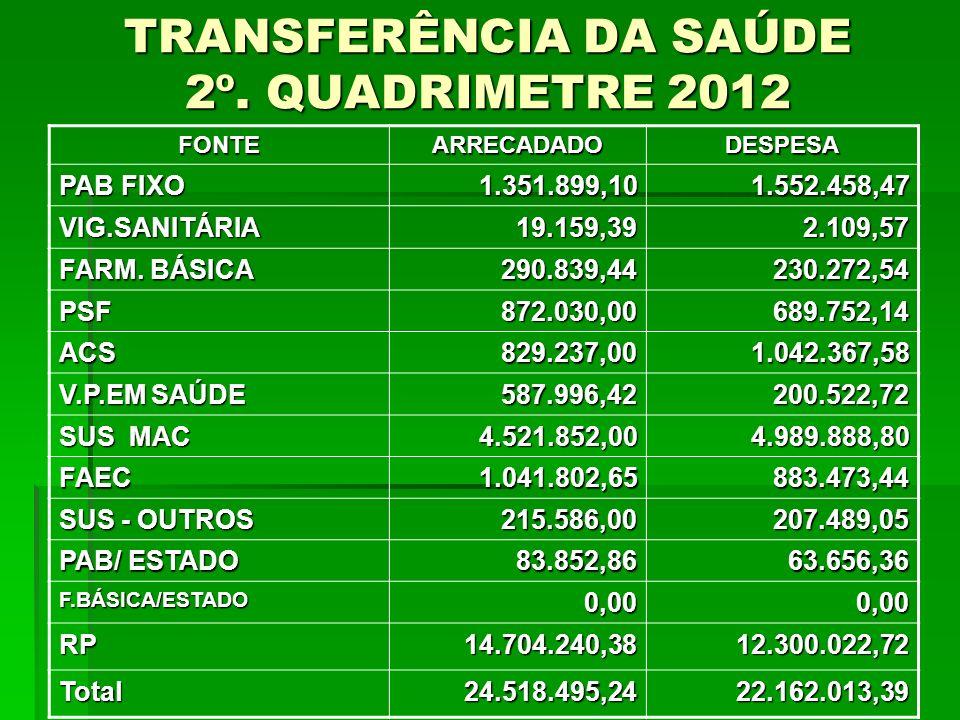 TRANSFERÊNCIA DA SAÚDE 2º.