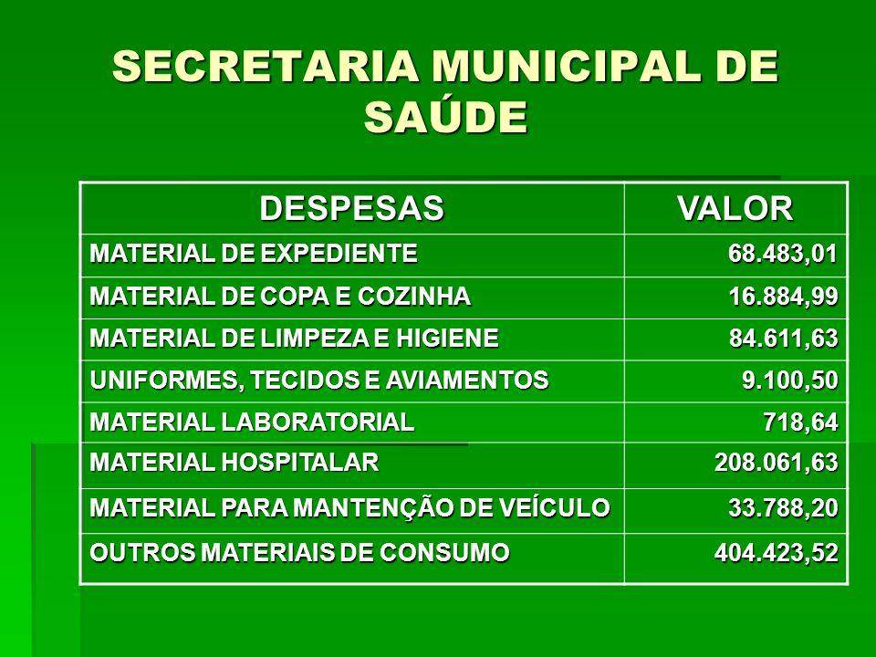 SECRETARIA MUNICIPAL DE SAÚDE DESPESASVALOR SERVIÇOS TÉCNICOS PROFISSIONAIS 361.664,62 MANUTENÇÃO DE MAQ.
