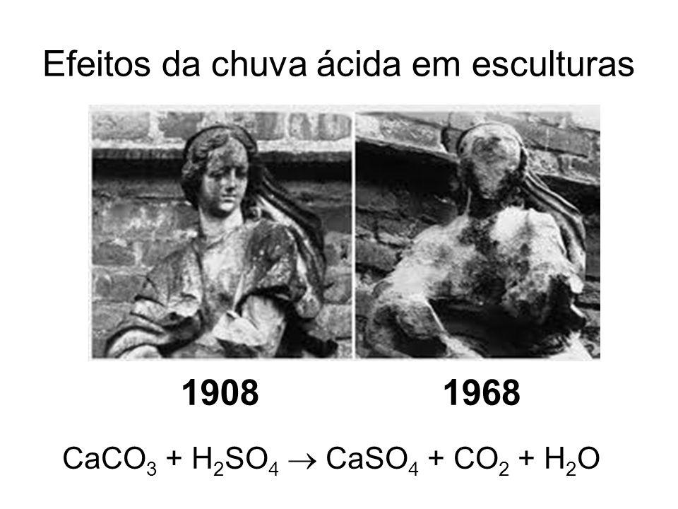 Efeitos da chuva ácida em esculturas 19081968 CaCO 3 + H 2 SO 4 CaSO 4 + CO 2 + H 2 O