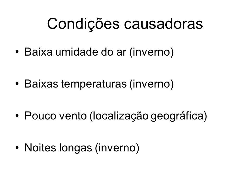 Condições causadoras Baixa umidade do ar (inverno) Baixas temperaturas (inverno) Pouco vento (localização geográfica) Noites longas (inverno)