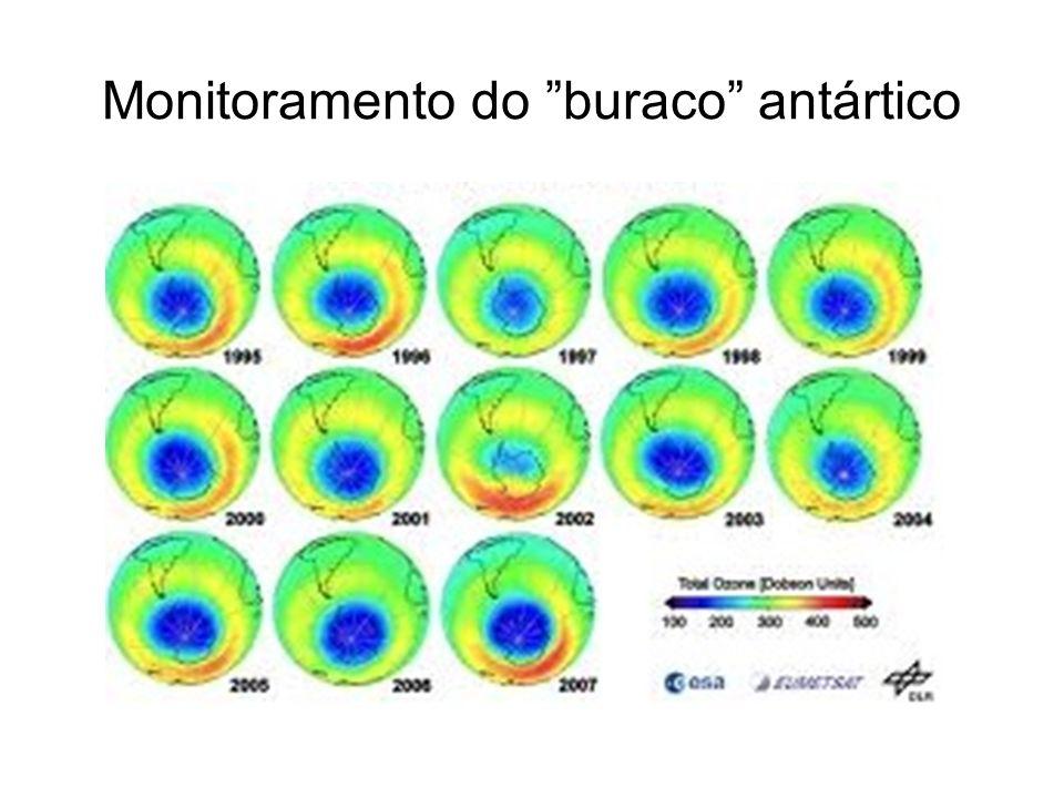 Monitoramento do buraco antártico