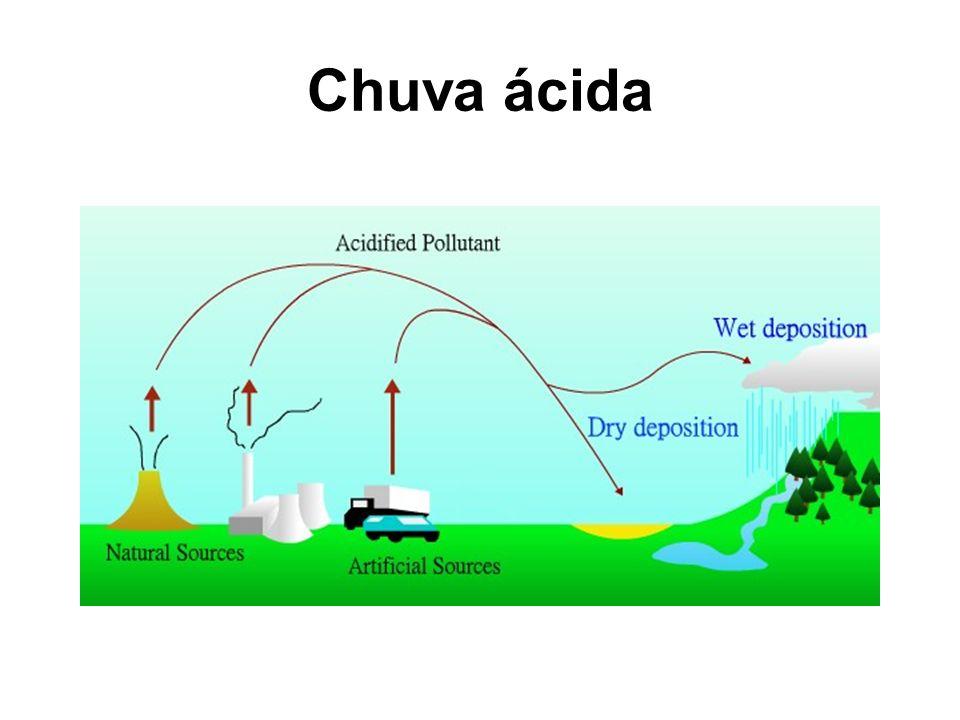 Gases de efeito estufa (GEE)