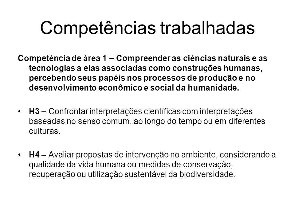 Competências trabalhadas Competência de área 1 – Compreender as ciências naturais e as tecnologias a elas associadas como construções humanas, percebe
