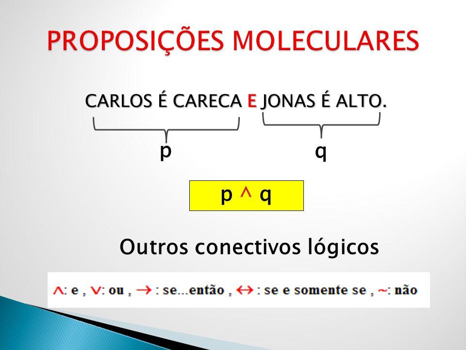 CARLOS É CARECA E JONAS É ALTO. p q p ^ q Outros conectivos lógicos