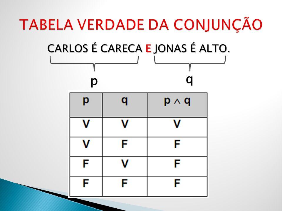 CARLOS É CARECA E JONAS É ALTO. p q