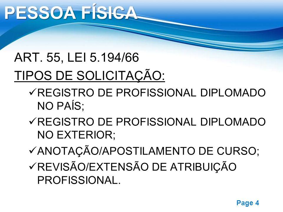 Free Powerpoint Templates Page 4 PESSOA FÍSICA ART. 55, LEI 5.194/66 TIPOS DE SOLICITAÇÃO: REGISTRO DE PROFISSIONAL DIPLOMADO NO PAÍS; REGISTRO DE PRO