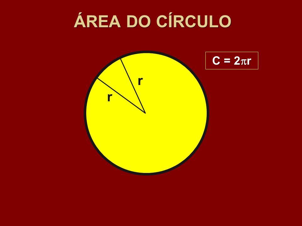 ÁREA DO CÍRCULO r r C = 2 r