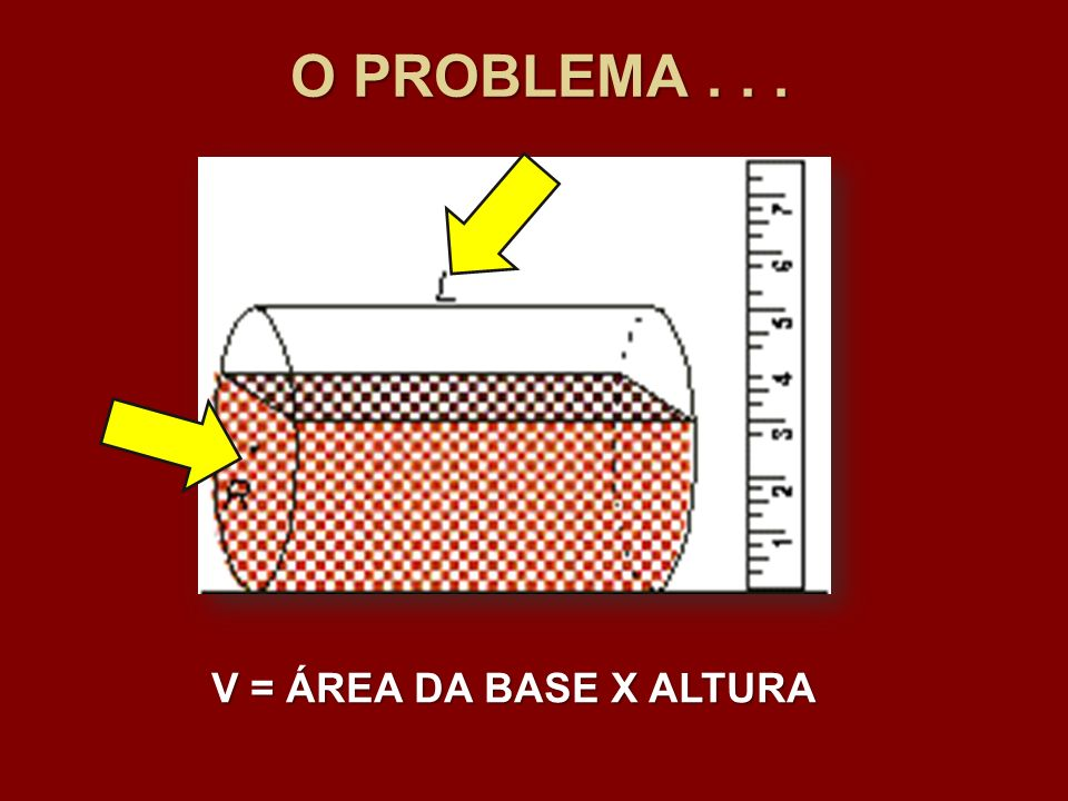 O PROBLEMA... V = ÁREA DA BASE X ALTURA