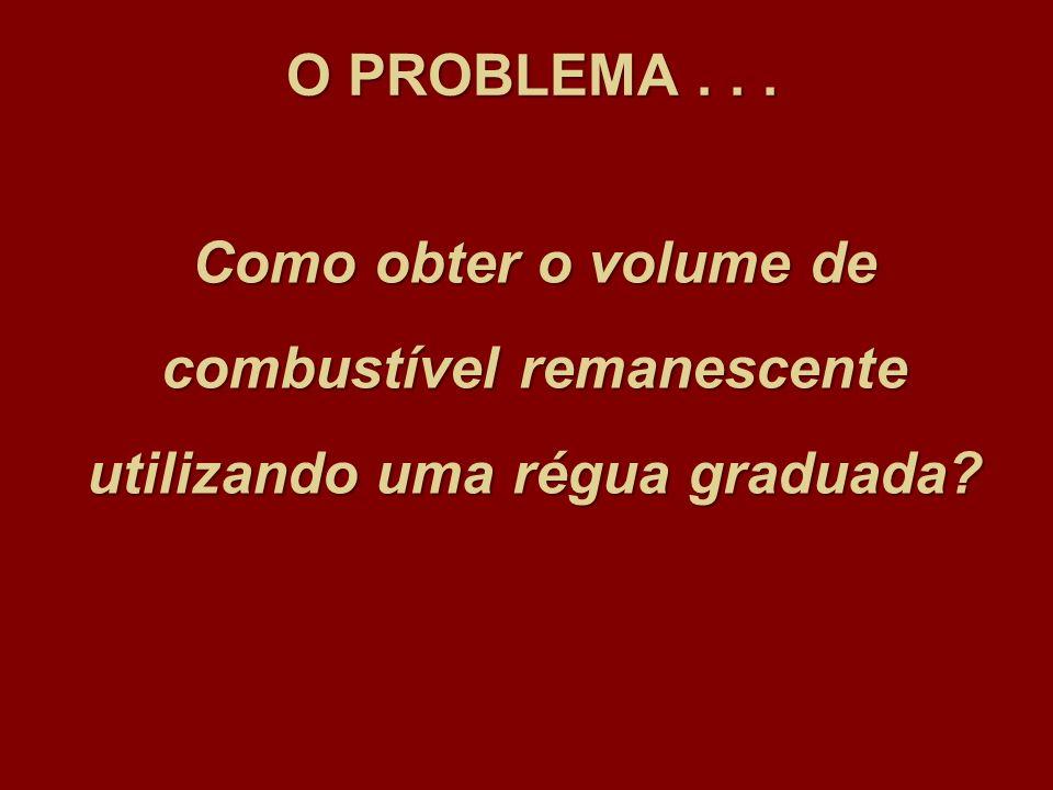 O PROBLEMA....L