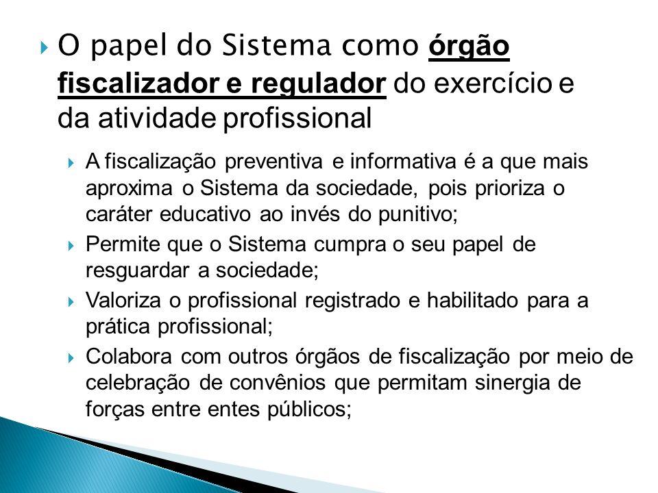 O papel do Sistema como órgão fiscalizador e regulador do exercício e da atividade profissional A fiscalização preventiva e informativa é a que mais a