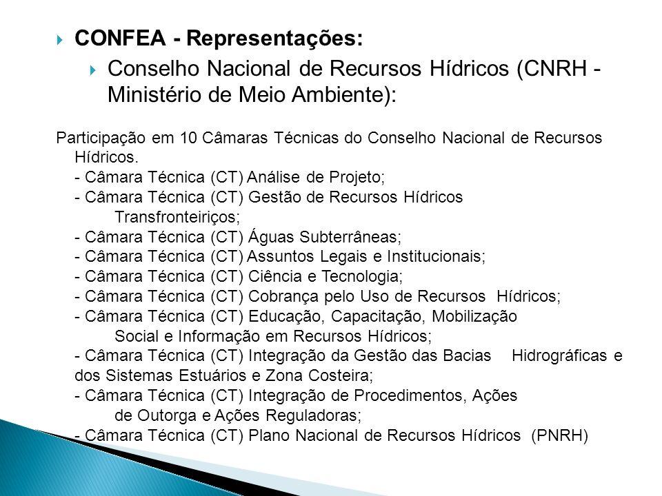 CONFEA - Representações: Conselho Nacional de Recursos Hídricos (CNRH - Ministério de Meio Ambiente): Participação em 10 Câmaras Técnicas do Conselho