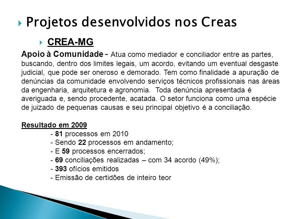 Projetos desenvolvidos nos Creas CREA-MG Apoio à Comunidade - Atua como mediador e conciliador entre as partes, buscando, dentro dos limites legais, u