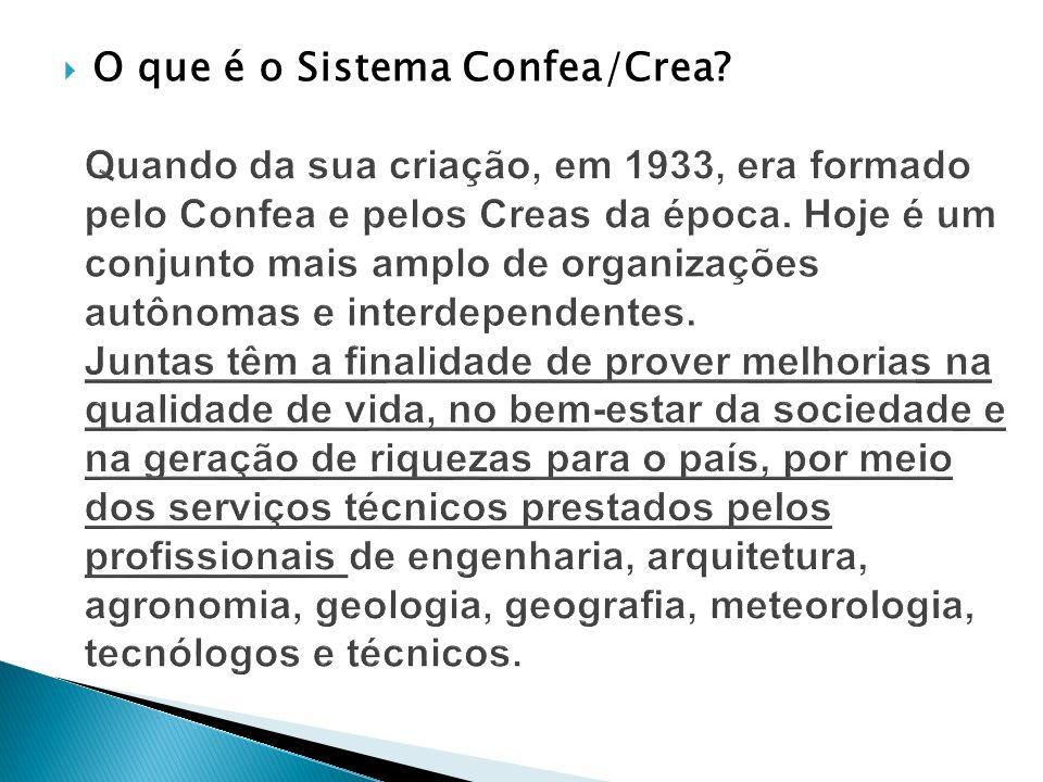 O que é o Sistema Confea/Crea?