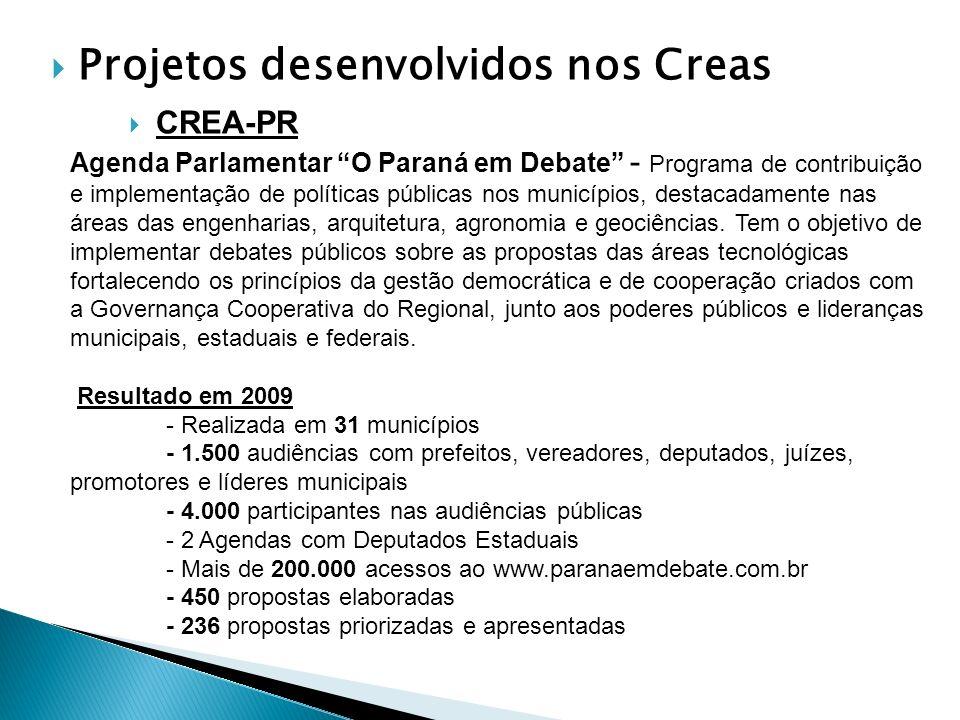 Projetos desenvolvidos nos Creas CREA-PR Agenda Parlamentar O Paraná em Debate - Programa de contribuição e implementação de políticas públicas nos mu