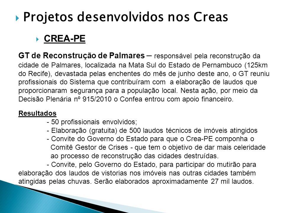 Projetos desenvolvidos nos Creas CREA-PE GT de Reconstrução de Palmares – responsável pela reconstrução da cidade de Palmares, localizada na Mata Sul