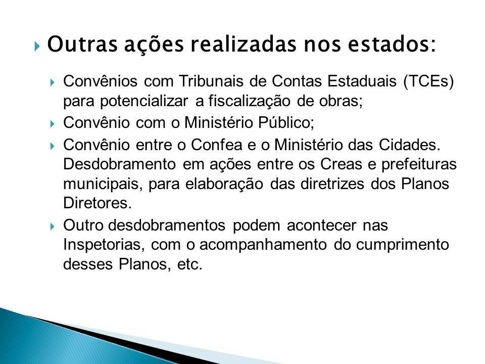 Outras ações realizadas nos estados: Convênios com Tribunais de Contas Estaduais (TCEs) para potencializar a fiscalização de obras; Convênio com o Min