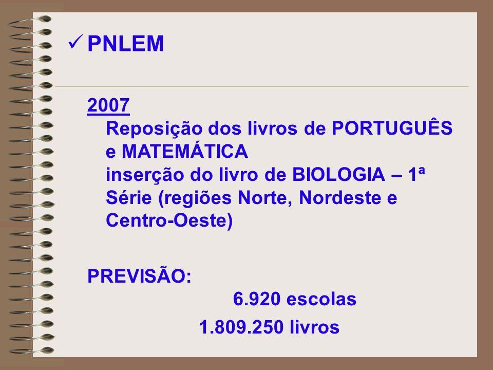 2007 Reposição dos livros de PORTUGUÊS e MATEMÁTICA inserção do livro de BIOLOGIA – 1ª Série (regiões Norte, Nordeste e Centro-Oeste) PREVISÃO: 6.920