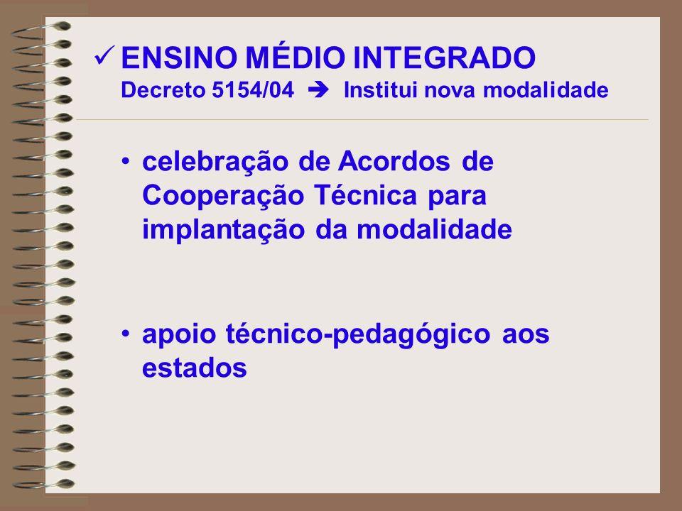 ENSINO MÉDIO INTEGRADO Decreto 5154/04 Institui nova modalidade celebração de Acordos de Cooperação Técnica para implantação da modalidade apoio técni