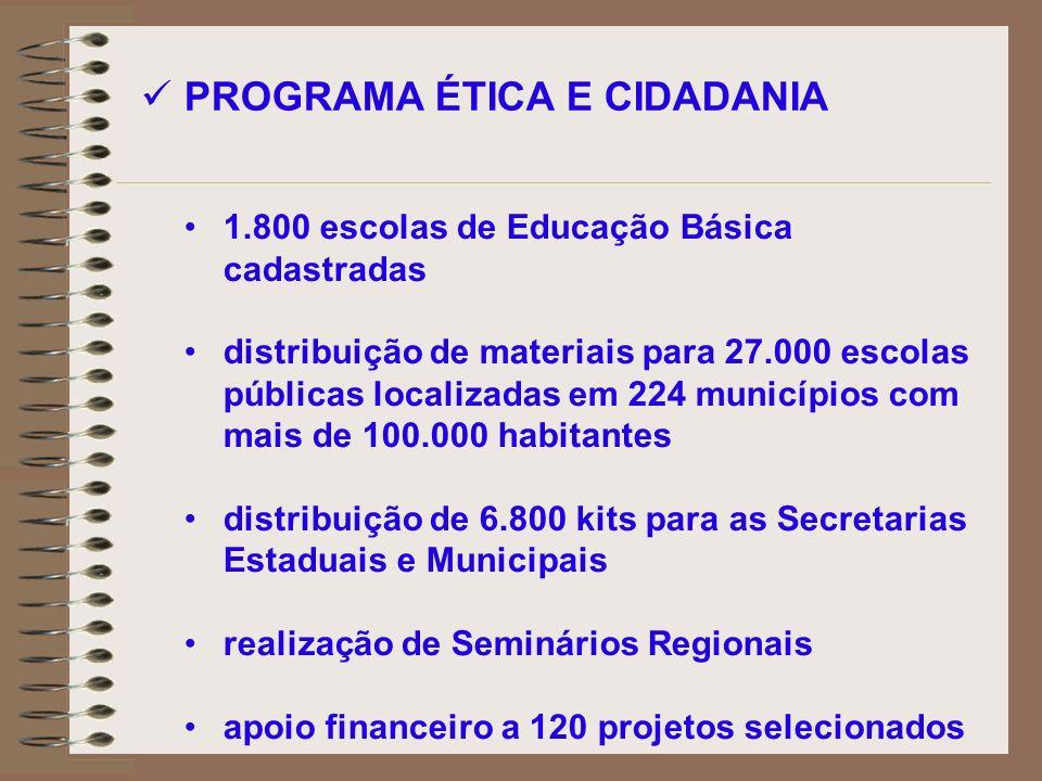 1.800 escolas de Educação Básica cadastradas distribuição de materiais para 27.000 escolas públicas localizadas em 224 municípios com mais de 100.000