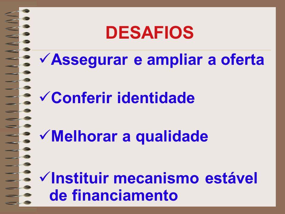 DESAFIOS Assegurar e ampliar a oferta Conferir identidade Melhorar a qualidade Instituir mecanismo estável de financiamento