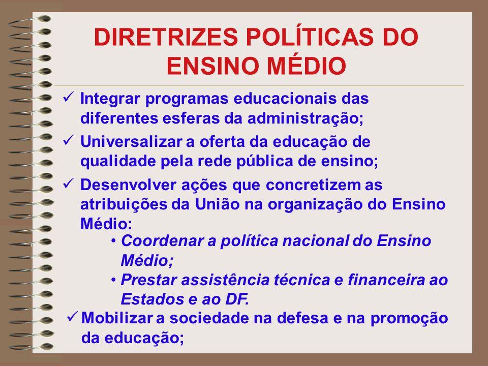 DIRETRIZES POLÍTICAS DO ENSINO MÉDIO Integrar programas educacionais das diferentes esferas da administração; Universalizar a oferta da educação de qu