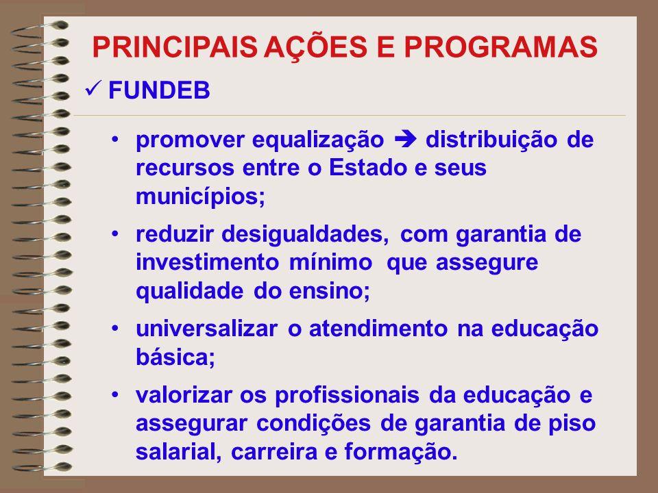 PRINCIPAIS AÇÕES E PROGRAMAS FUNDEB promover equalização distribuição de recursos entre o Estado e seus municípios; reduzir desigualdades, com garanti